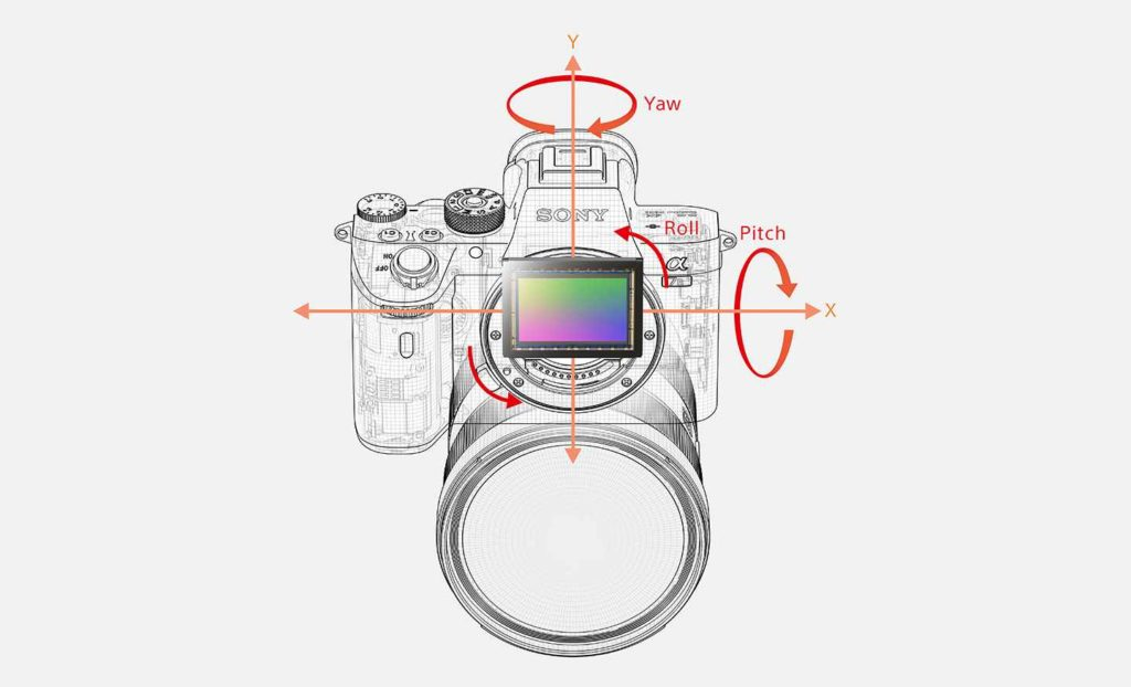 Sony A7R III Price in Nepal